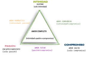 el-triangulo-del-amor-